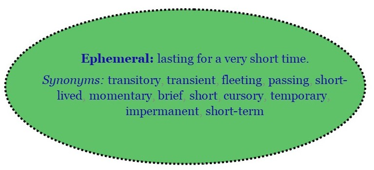 Ephemeral - graphic for blog